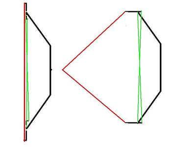 Схема 1 Схема 2